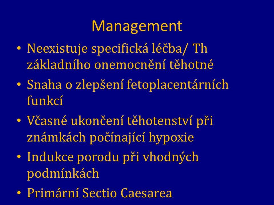 Management Neexistuje specifická léčba/ Th základního onemocnění těhotné Snaha o zlepšení fetoplacentárních funkcí Včasné ukončení těhotenství při zná
