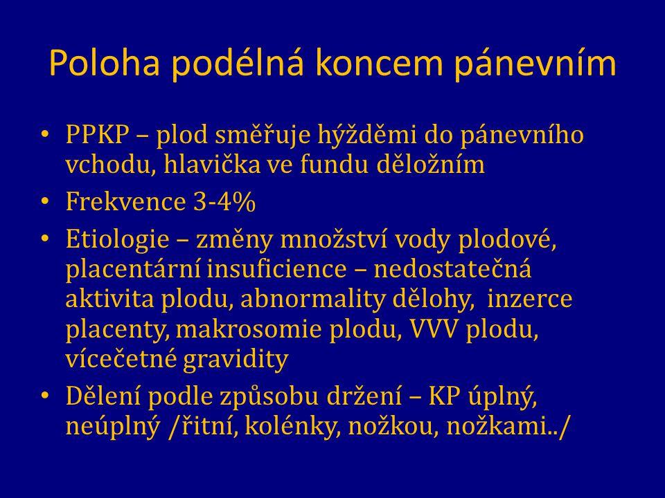 Poloha podélná koncem pánevním PPKP – plod směřuje hýžděmi do pánevního vchodu, hlavička ve fundu děložním Frekvence 3-4% Etiologie – změny množství v