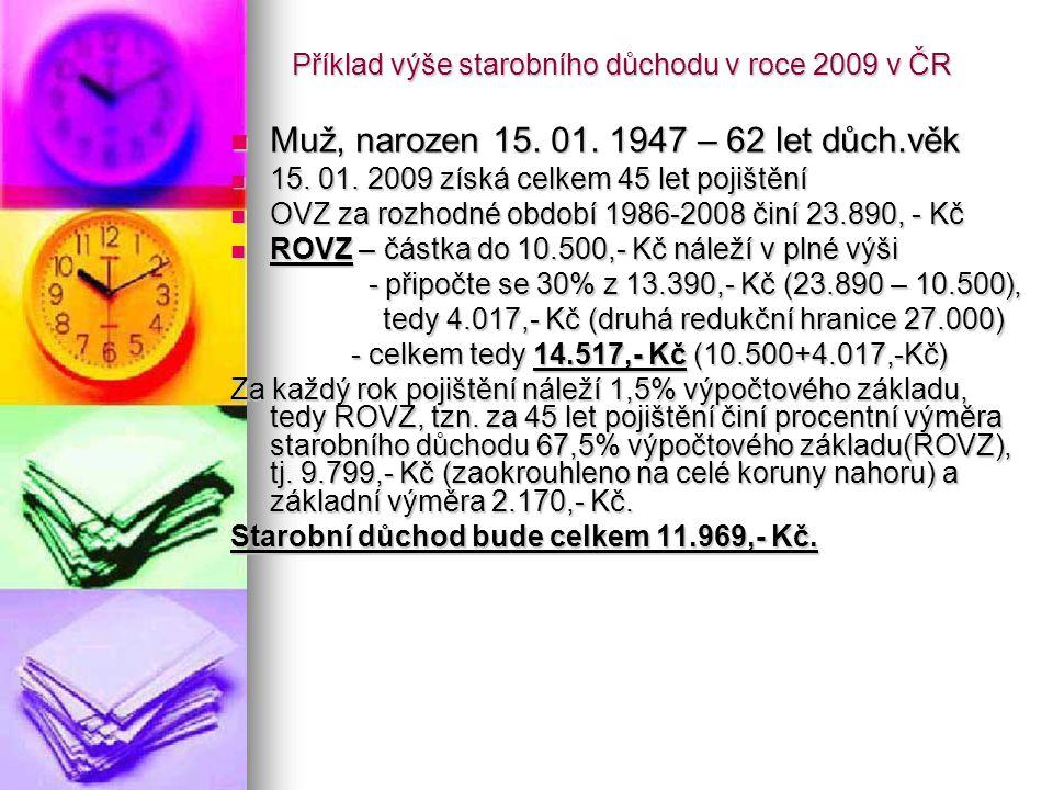 Příklad výše starobního důchodu v roce 2009 v ČR Muž, narozen 15.