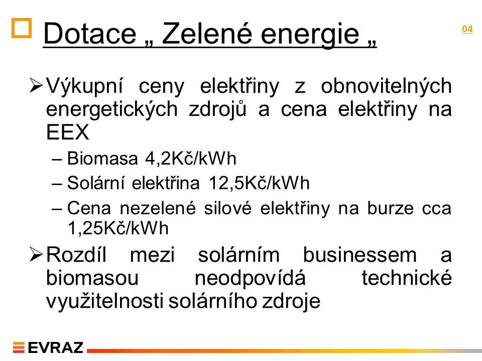 Kolik zaplatíme na dotacích  Odhad instalovaného výkonu solárních elektráren dosahuje 1.600-1.900 MW v roce 2011  Výroba solární elektřiny je na rok 2011 odhadována na 2.050.000 MWh  Roční dotace solárního podnikání pak dosáhnou asi 22 mld Kč  EVS přispěje cca 105 mil.