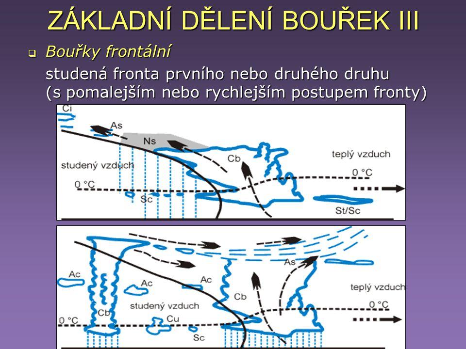 ZÁKLADNÍ DĚLENÍ BOUŘEK III  Bouřky frontální studená fronta prvního nebo druhého druhu (s pomalejším nebo rychlejším postupem fronty)