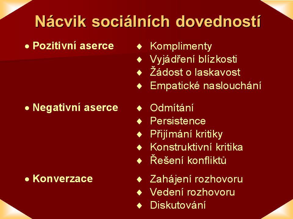 Nácvik sociálních dovedností