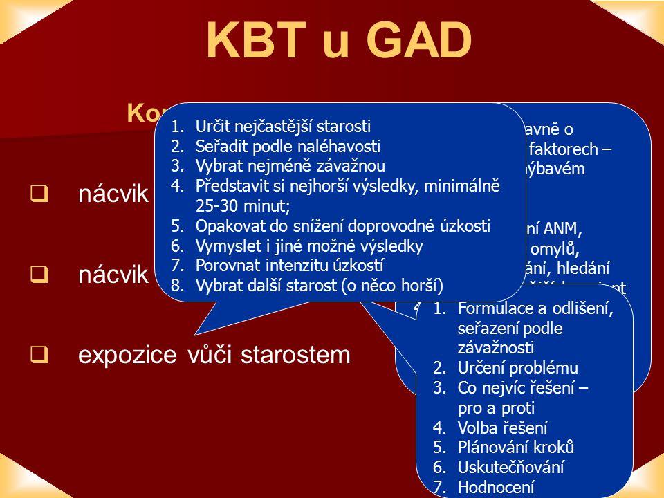 Komplexní terapeutické programy  nácvik zvládání úzkosti  nácvik metody řešení problému  expozice vůči starostem KBT u GAD 1.Edukace (hlavně o udržovacích faktorech – skrytém vyhýbavém chování) 2.Relaxace 3.Rozpoznávání ANM, kognitivních omylů, zpochybňování, hledání konstruktivnějších variant 4.Expozice obávaným situacím 5.Plánování denních aktivit a pohybu 1.Formulace a odlišení, seřazení podle závažnosti 2.Určení problému 3.Co nejvíc řešení – pro a proti 4.Volba řešení 5.Plánování kroků 6.Uskutečňování 7.Hodnocení 1.Určit nejčastější starosti 2.Seřadit podle naléhavosti 3.Vybrat nejméně závažnou 4.Představit si nejhorší výsledky, minimálně 25-30 minut; 5.Opakovat do snížení doprovodné úzkosti 6.Vymyslet i jiné možné výsledky 7.Porovnat intenzitu úzkostí 8.Vybrat další starost (o něco horší)