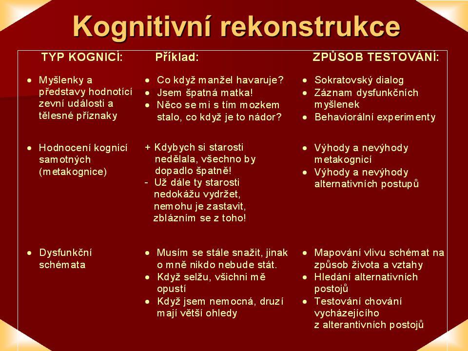 Kognitivní rekonstrukce