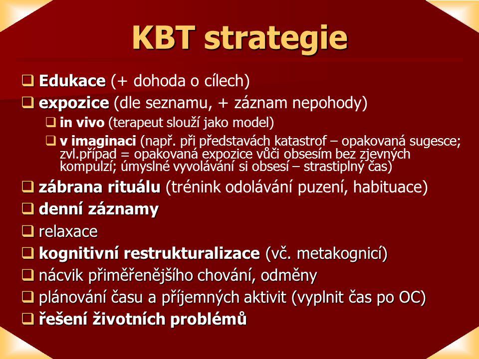 KBT strategie  Edukace  Edukace (+ dohoda o cílech)  expozice  expozice (dle seznamu, + záznam nepohody)   in vivo (terapeut slouží jako model)   v imaginaci (např.