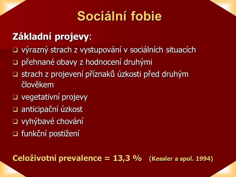 KB model sociální fobie Vytvoření dysfunkčních kognitivních schémat Biologická predispozice Selhávání v sociálních situacích Pokles sebedůvěry ve styku s lidmi Vyhýbání se sociálním situacím Nedostatečné sociální dovednosti Negativní zážitky a zkušenosti