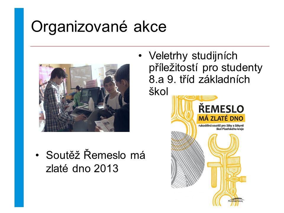 Organizované akce Veletrhy studijních příležitostí pro studenty 8.a 9.