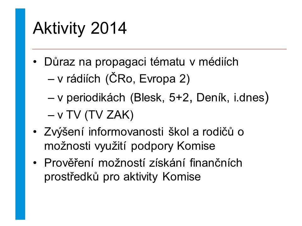 Diskuze Pavel Duchek pavel.duchek@bpagency.cz