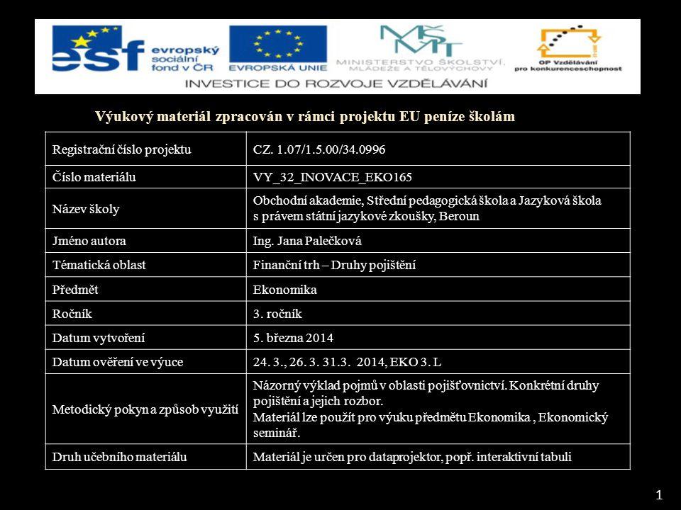 1 Výukový materiál zpracován v rámci projektu EU peníze školám Registrační číslo projektuCZ. 1.07/1.5.00/34.0996 Číslo materiáluVY_32_INOVACE_EKO165 N