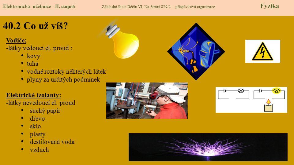 40.3 Jaké si řekneme nové termíny a názvy.Elektronická učebnice - II.