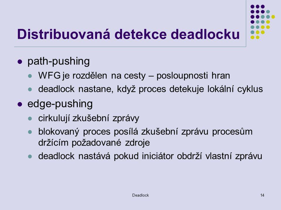 Deadlock14 Distribuovaná detekce deadlocku path-pushing WFG je rozdělen na cesty – posloupnosti hran deadlock nastane, když proces detekuje lokální cyklus edge-pushing cirkulují zkušební zprávy blokovaný proces posílá zkušební zprávu procesům držícím požadované zdroje deadlock nastává pokud iniciátor obdrží vlastní zprávu
