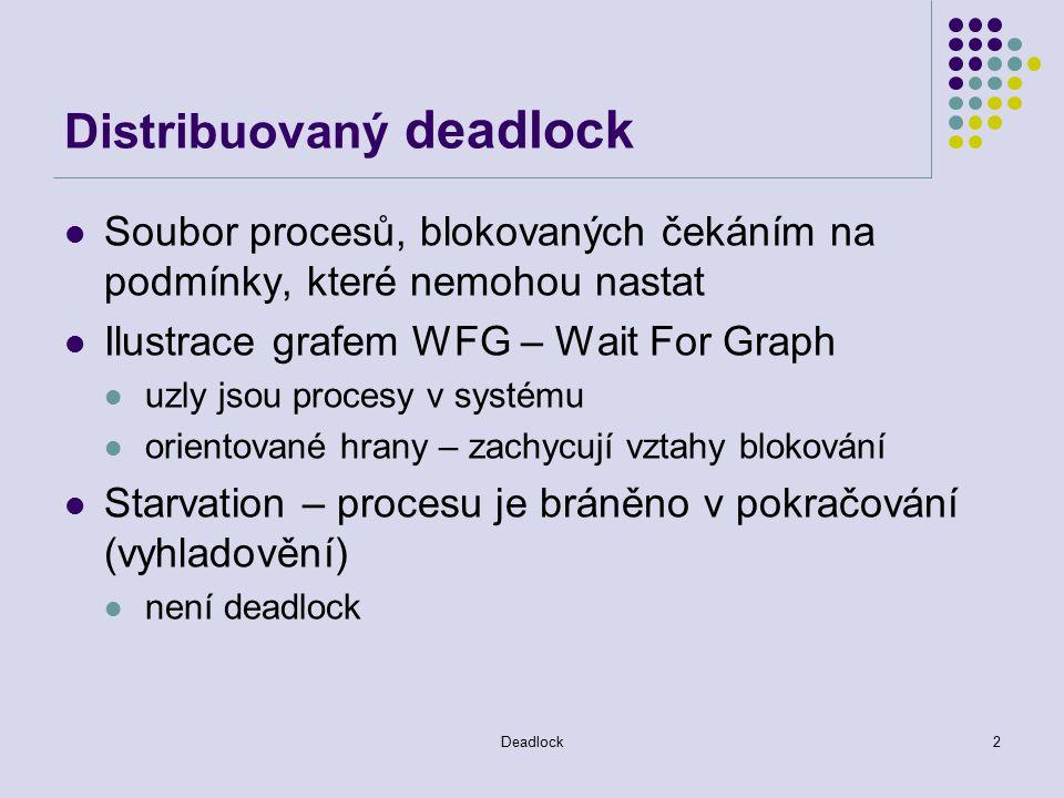Deadlock3 Podmínky vzniku deadlocku stálé zdroje vzájemné vyloučení postupné předělování nepreemptivní plánování neomezené čekání dočasné zdroje nehierarchické volání neomezená doba odezvy