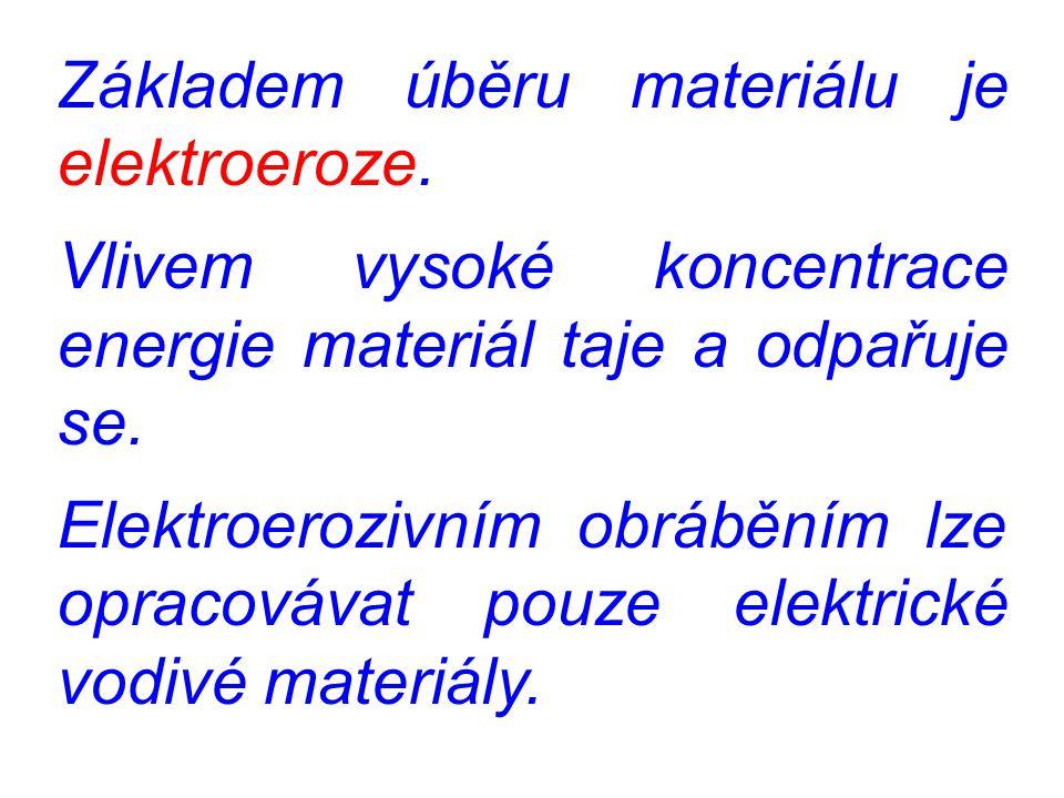 Základem úběru materiálu je elektroeroze. Vlivem vysoké koncentrace energie materiál taje a odpařuje se. Elektroerozivním obráběním lze opracovávat po