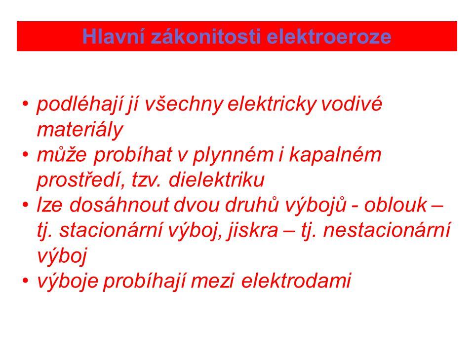 Hlavní zákonitosti elektroeroze podléhají jí všechny elektricky vodivé materiály může probíhat v plynném i kapalném prostředí, tzv. dielektriku lze do