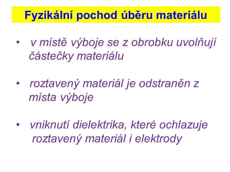 v místě výboje se z obrobku uvolňují částečky materiálu roztavený materiál je odstraněn z místa výboje vniknutí dielektrika, které ochlazuje roztavený