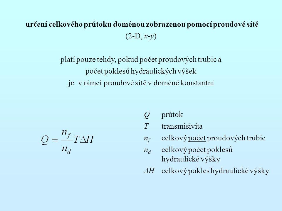 Qprůtok Ttransmisivita n f celkový počet proudových trubic n d celkový počet poklesů hydraulické výšky ΔHcelkový pokles hydraulické výšky určení celkového průtoku doménou zobrazenou pomocí proudové sítě (2-D, x-y) platí pouze tehdy, pokud počet proudových trubic a počet poklesů hydraulických výšek je v rámci proudové sítě v doméně konstantní