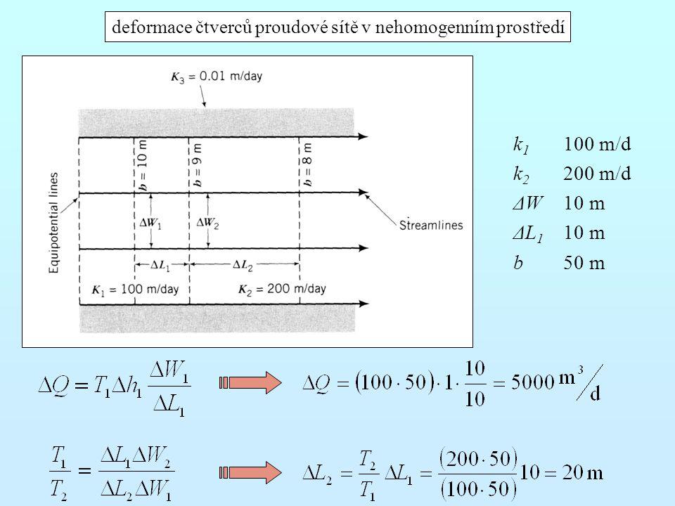 deformace čtverců proudové sítě v nehomogenním prostředí k 1 100 m/d k 2 200 m/d ΔW10 m ΔL 1 10 m b50 m