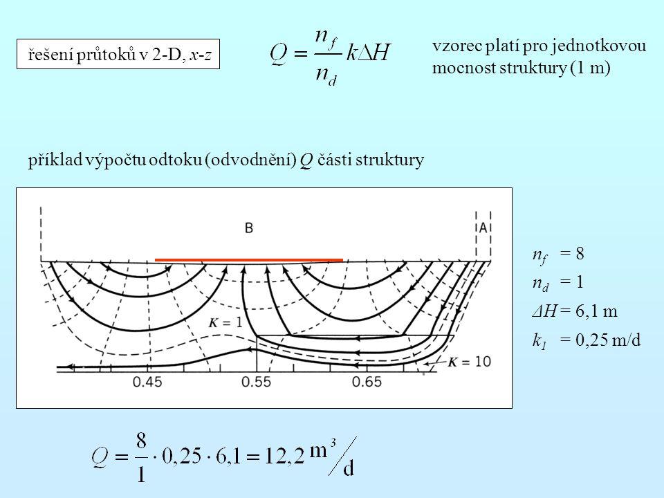 řešení průtoků v 2-D, x-z vzorec platí pro jednotkovou mocnost struktury (1 m) n f = 8 n d = 1 ΔH= 6,1 m k 1 = 0,25 m/d příklad výpočtu odtoku (odvodnění) Q části struktury