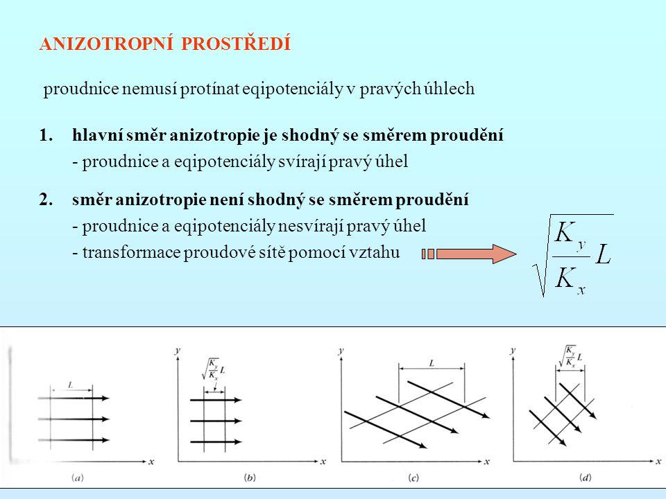 ANIZOTROPNÍ PROSTŘEDÍ proudnice nemusí protínat eqipotenciály v pravých úhlech 1.hlavní směr anizotropie je shodný se směrem proudění - proudnice a eqipotenciály svírají pravý úhel 2.směr anizotropie není shodný se směrem proudění - proudnice a eqipotenciály nesvírají pravý úhel - transformace proudové sítě pomocí vztahu