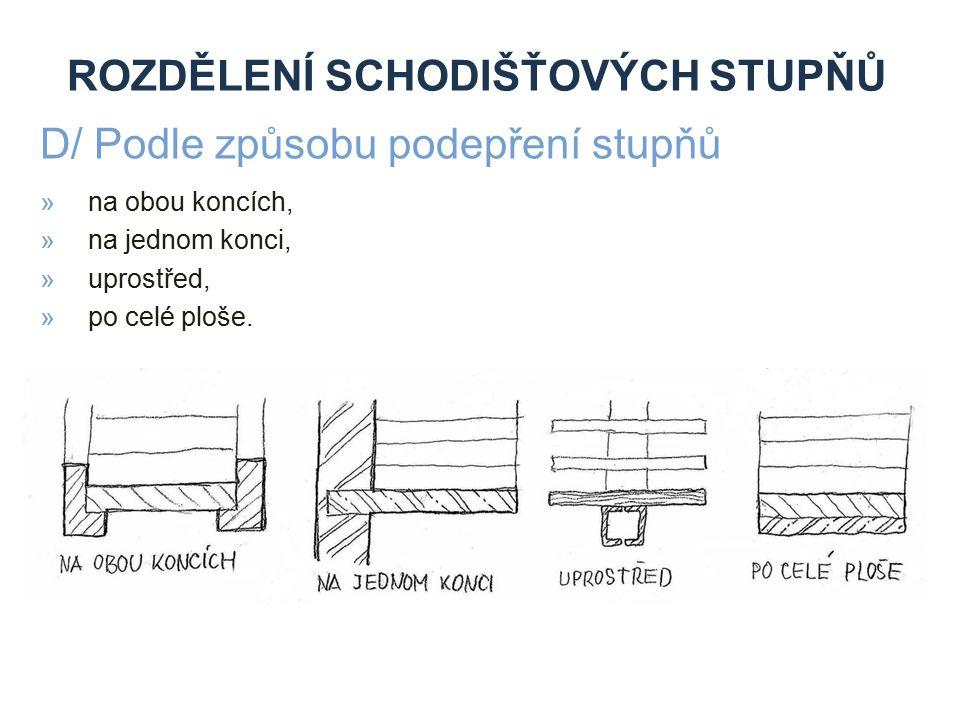 ZÁKLADNÍ TECHNICKÉ POŽADAVKY Schodišťové rameno Schodišťová ramena se dělí na nástupní a výstupní.