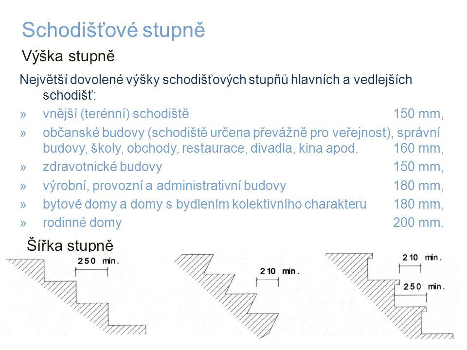 Průchodná šířka Schodišťové podesty Průchodná šířka podlažních a mezipodlažních podest (mezipodest) se musí rovnat nejméně průchodné šířce přilehlých schodišťových ramen.