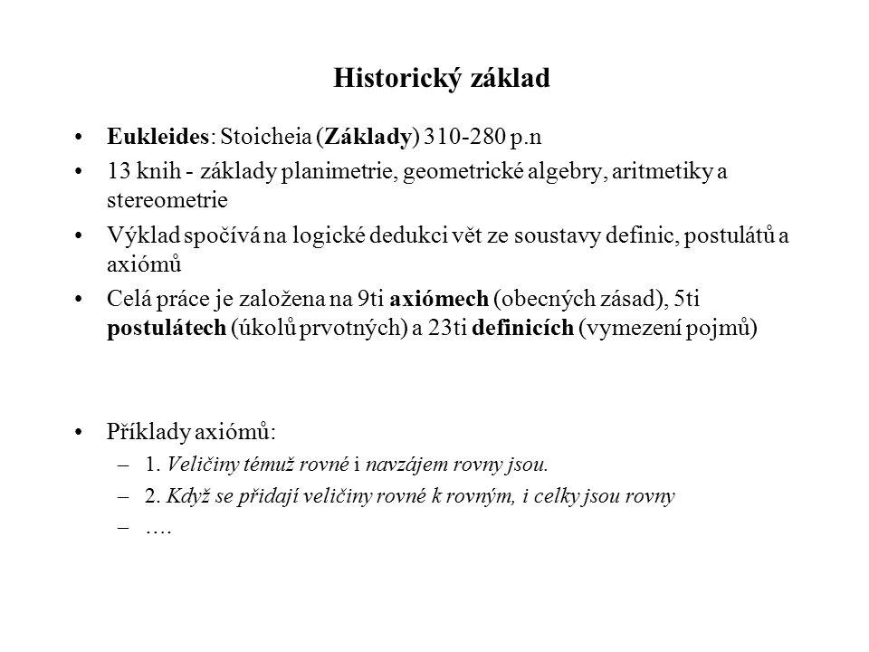 Historický základ Eukleides: Stoicheia (Základy) 310-280 p.n 13 knih - základy planimetrie, geometrické algebry, aritmetiky a stereometrie Výklad spoč
