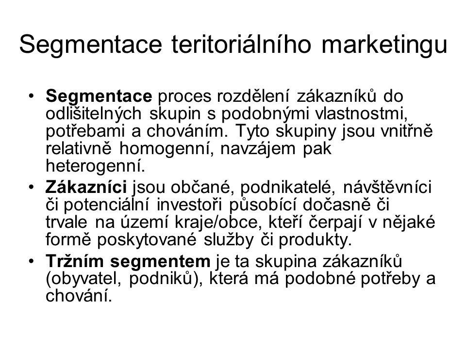 Segmentace teritoriálního marketingu Segmentace proces rozdělení zákazníků do odlišitelných skupin s podobnými vlastnostmi, potřebami a chováním. Tyto