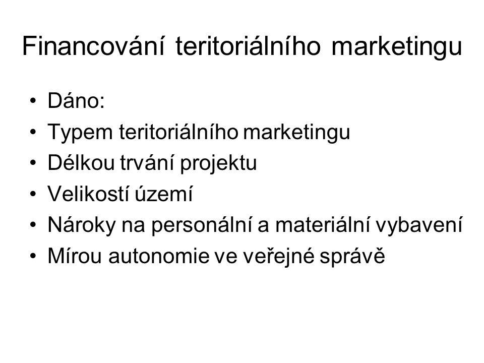 Financování teritoriálního marketingu Dáno: Typem teritoriálního marketingu Délkou trvání projektu Velikostí území Nároky na personální a materiální vybavení Mírou autonomie ve veřejné správě