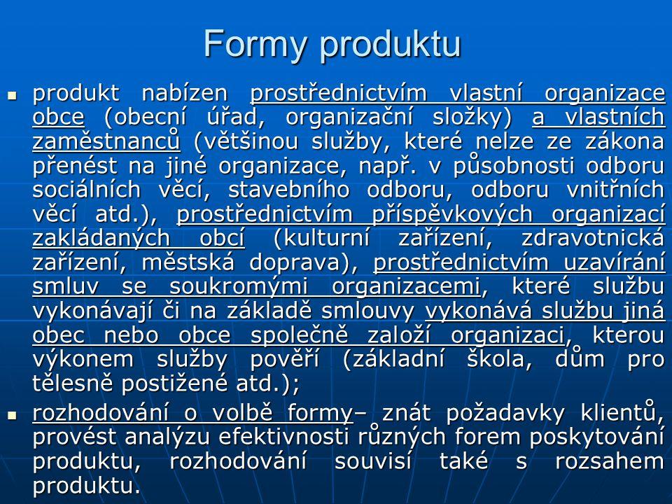 Formy produktu produkt nabízen prostřednictvím vlastní organizace obce (obecní úřad, organizační složky) a vlastních zaměstnanců (většinou služby, kte
