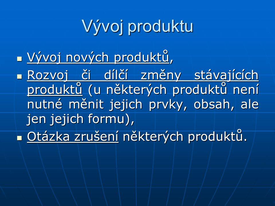 Vývoj produktu Vývoj nových produktů, Vývoj nových produktů, Rozvoj či dílčí změny stávajících produktů (u některých produktů není nutné měnit jejich