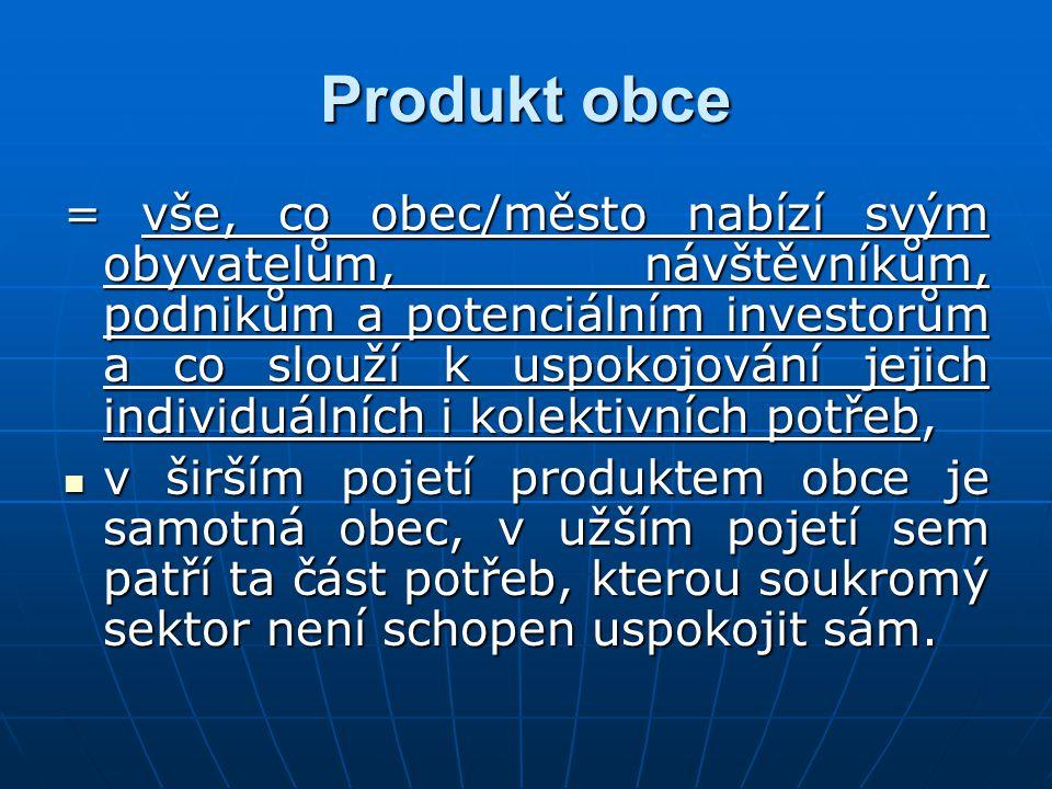 Formy produktu produkt nabízen prostřednictvím vlastní organizace obce (obecní úřad, organizační složky) a vlastních zaměstnanců (většinou služby, které nelze ze zákona přenést na jiné organizace, např.