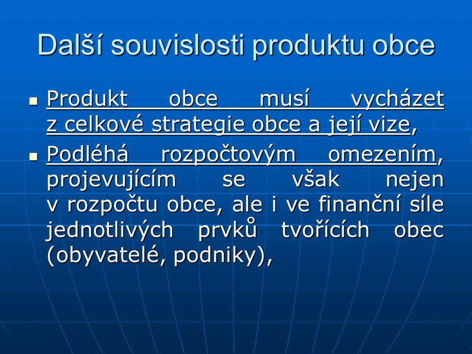 Další souvislosti produktu obce Produkt obce musí vycházet z celkové strategie obce a její vize, Produkt obce musí vycházet z celkové strategie obce a