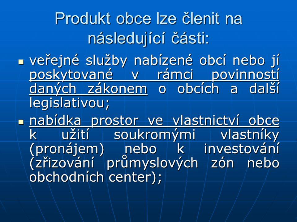 Produkt obce lze členit na následující části: veřejné služby nabízené obcí nebo jí poskytované v rámci povinností daných zákonem o obcích a další legi