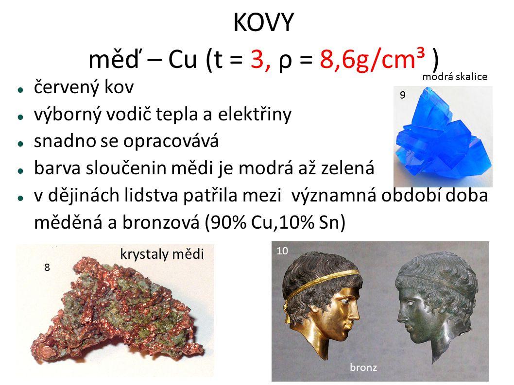 KOVY měď – Cu (t = 3, ρ = 8,6g/cm³ ) červený kov výborný vodič tepla a elektřiny snadno se opracovává barva sloučenin mědi je modrá až zelená v dějiná