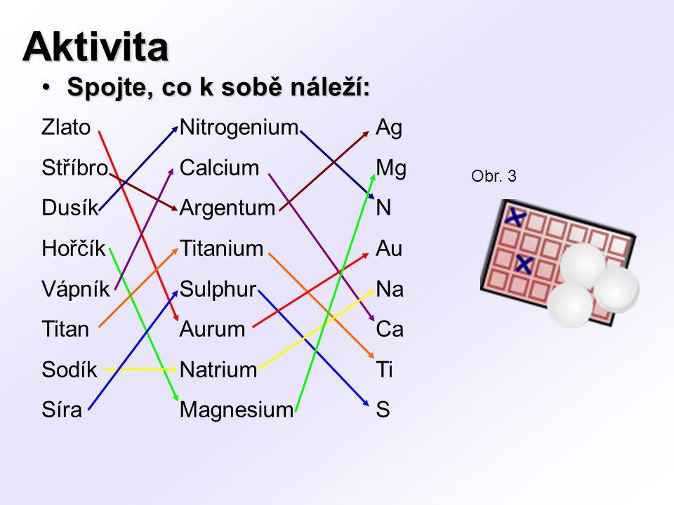 Aktivita Spojte, co k sobě náleží:Spojte, co k sobě náleží: Obr. 3 Zlato Stříbro Dusík Hořčík Vápník Titan Sodík Síra Nitrogenium Calcium Argentum Tit