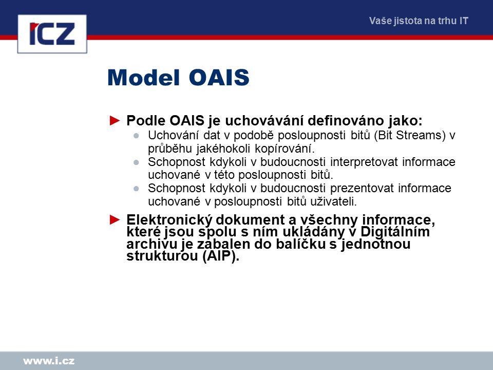 Vaše jistota na trhu IT www.i.cz Model OAIS ►Podle OAIS je uchovávání definováno jako: ●Uchování dat v podobě posloupnosti bitů (Bit Streams) v průběh