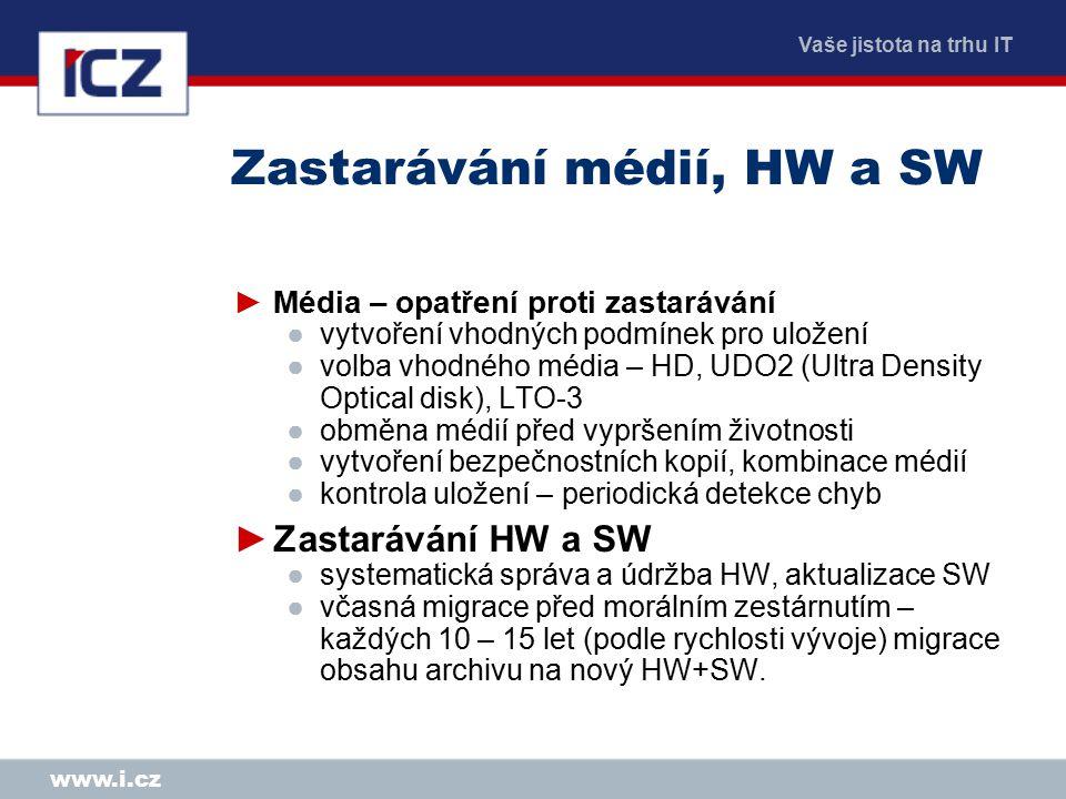 Vaše jistota na trhu IT www.i.cz Zastarávání médií, HW a SW ►Média – opatření proti zastarávání ●vytvoření vhodných podmínek pro uložení ●volba vhodné