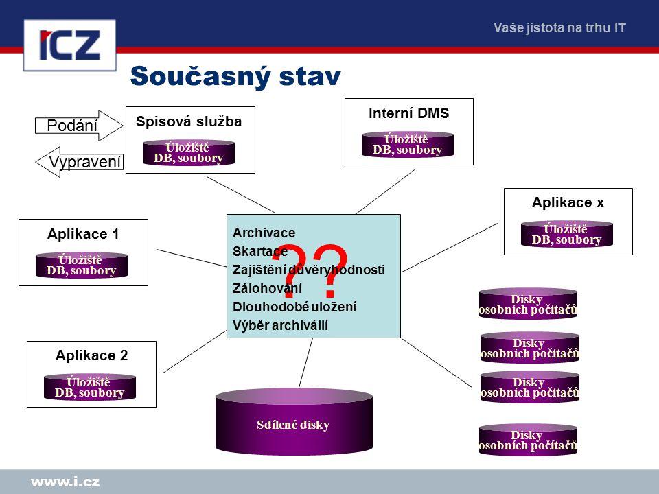 """Vaše jistota na trhu IT www.i.cz Současný stav ►Každá organizace má """"pravidla jak pracovat s dokumenty ►?."""