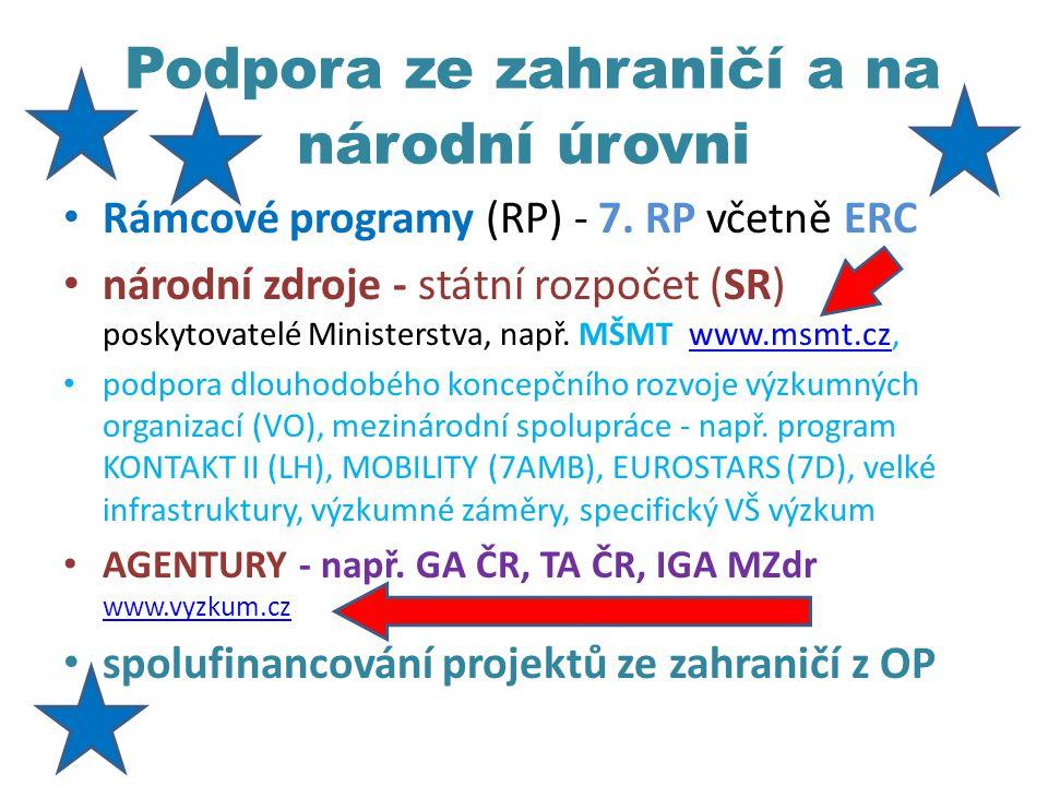 Podpora ze zahraničí a na národní úrovni Rámcové programy (RP) - 7. RP včetně ERC národní zdroje - státní rozpočet (SR) poskytovatelé Ministerstva, na