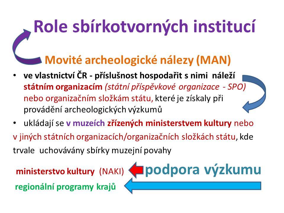 Role sbírkotvorných institucí Movité archeologické nálezy (MAN) ve vlastnictví ČR - příslušnost hospodařit s nimi náleží státním organizacím (státní příspěvkové organizace - SPO) nebo organizačním složkám státu, které je získaly při provádění archeologických výzkumů ukládají se v muzeích zřízených ministerstvem kultury nebo v jiných státních organizacích/organizačních složkách státu, kde trvale uchovávány sbírky muzejní povahy ministerstvo kultury (NAKI) podpora výzkumu regionální programy krajů