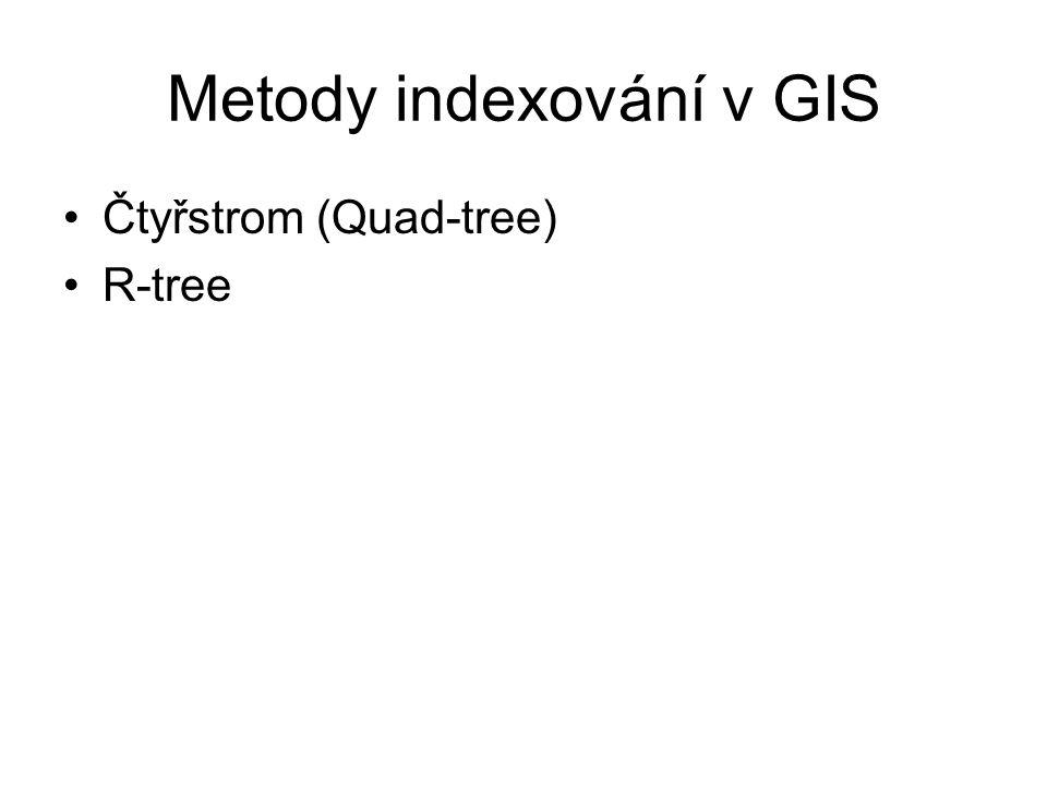 Metody indexování v GIS Čtyřstrom (Quad-tree) R-tree