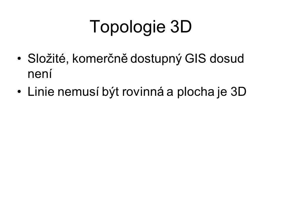 Topologie 3D Složité, komerčně dostupný GIS dosud není Linie nemusí být rovinná a plocha je 3D