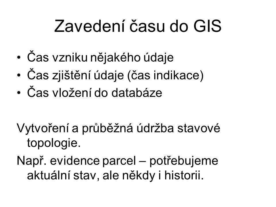 Zavedení času do GIS Čas vzniku nějakého údaje Čas zjištění údaje (čas indikace) Čas vložení do databáze Vytvoření a průběžná údržba stavové topologie