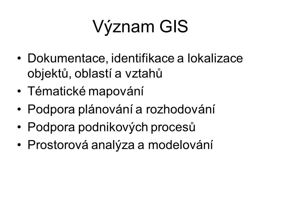 Význam GIS Dokumentace, identifikace a lokalizace objektů, oblastí a vztahů Tématické mapování Podpora plánování a rozhodování Podpora podnikových pro