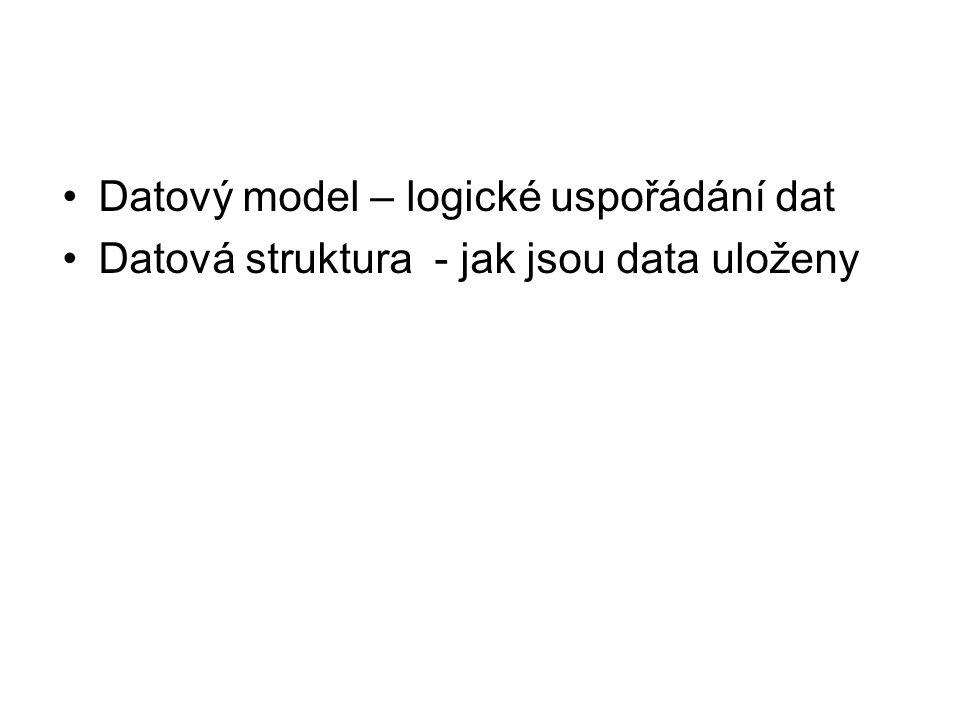 Datový model – logické uspořádání dat Datová struktura - jak jsou data uloženy
