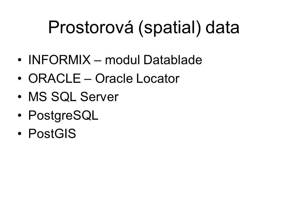 Prostorová (spatial) data INFORMIX – modul Datablade ORACLE – Oracle Locator MS SQL Server PostgreSQL PostGIS