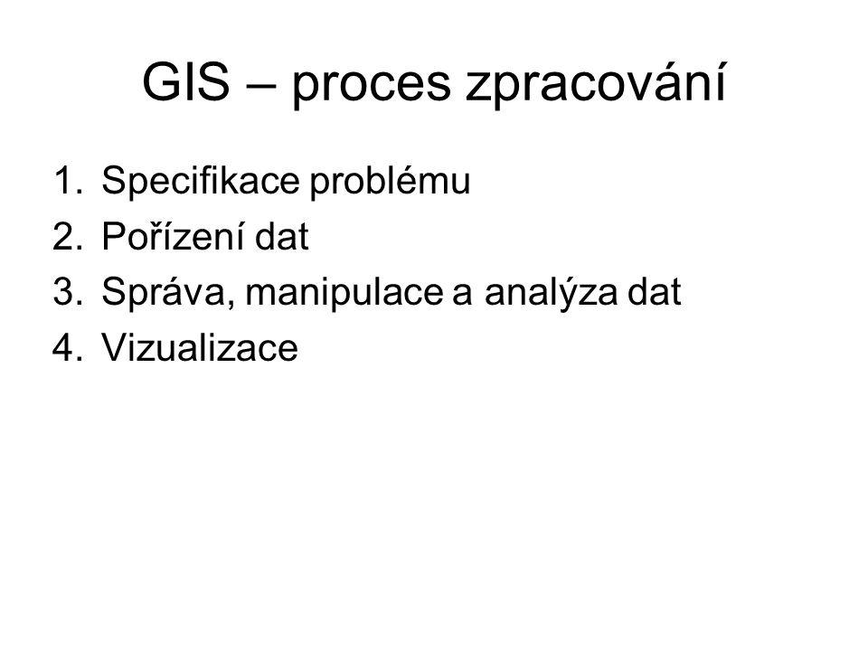 GIS – proces zpracování 1.Specifikace problému 2.Pořízení dat 3.Správa, manipulace a analýza dat 4.Vizualizace