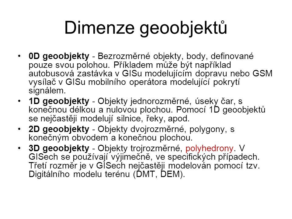 Dimenze geoobjektů 0D geoobjekty - Bezrozměrné objekty, body, definované pouze svou polohou. Příkladem může být například autobusová zastávka v GISu m
