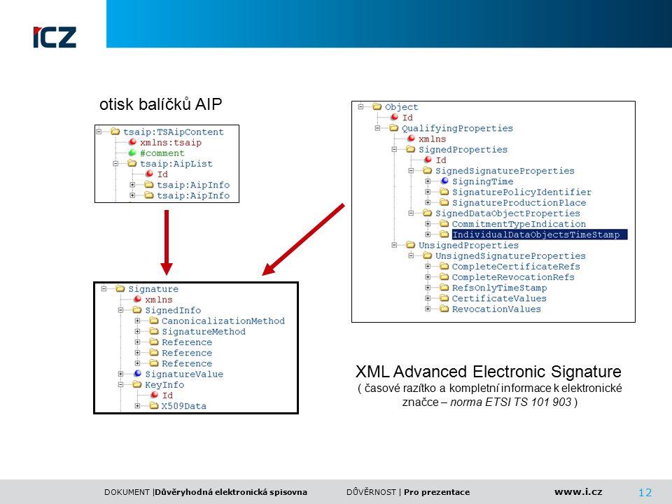 www.i.cz DOKUMENT |DŮVĚRNOST | 12 Důvěryhodná elektronická spisovnaPro prezentace otisk balíčků AIP XML Advanced Electronic Signature ( časové razítko