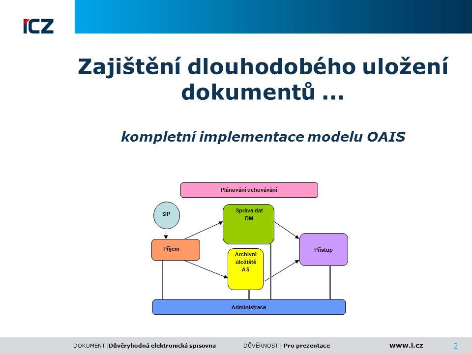 www.i.cz DOKUMENT |DŮVĚRNOST | 2 Důvěryhodná elektronická spisovnaPro prezentace Administrace Příjem Přístup Správa dat DM Archivní úložiště AS Plánov